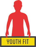 Fit of the item: YOUTH